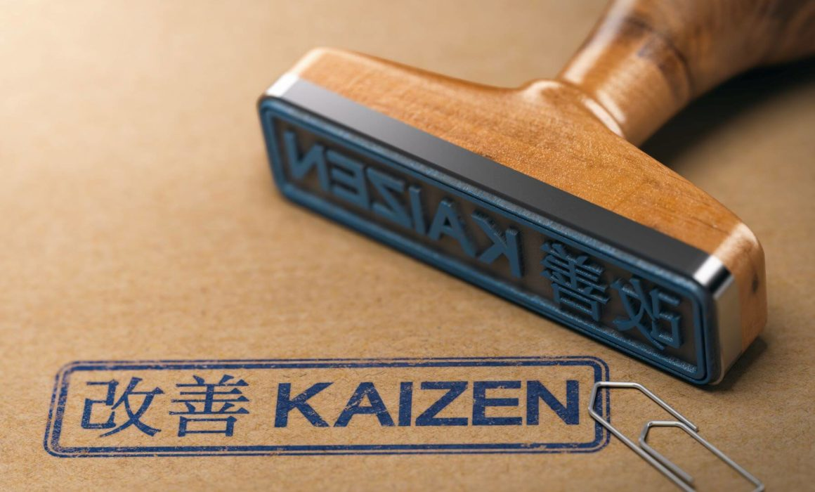 Describe Kaizen and How it Fits Into Lean Six Sigma-Maximum Potential