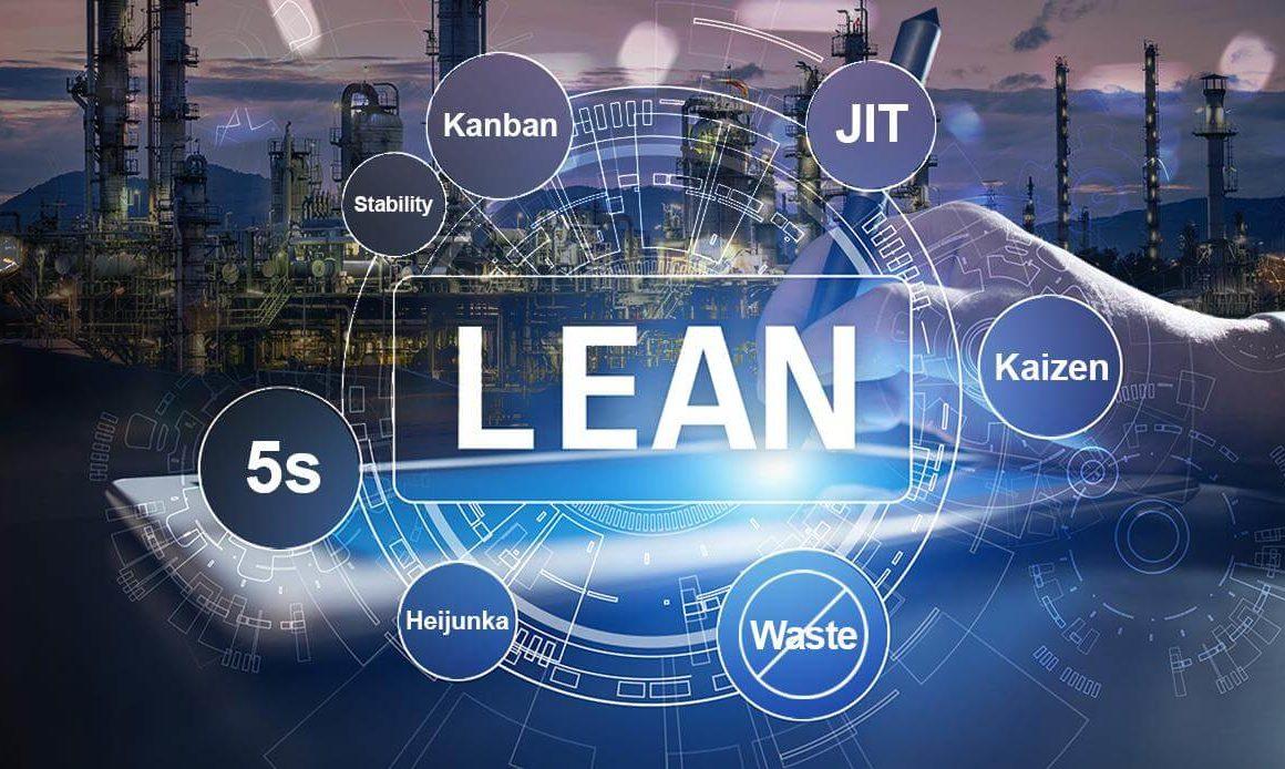 Describe the 5s Lean Six Sigma Tool-Maximum Potential