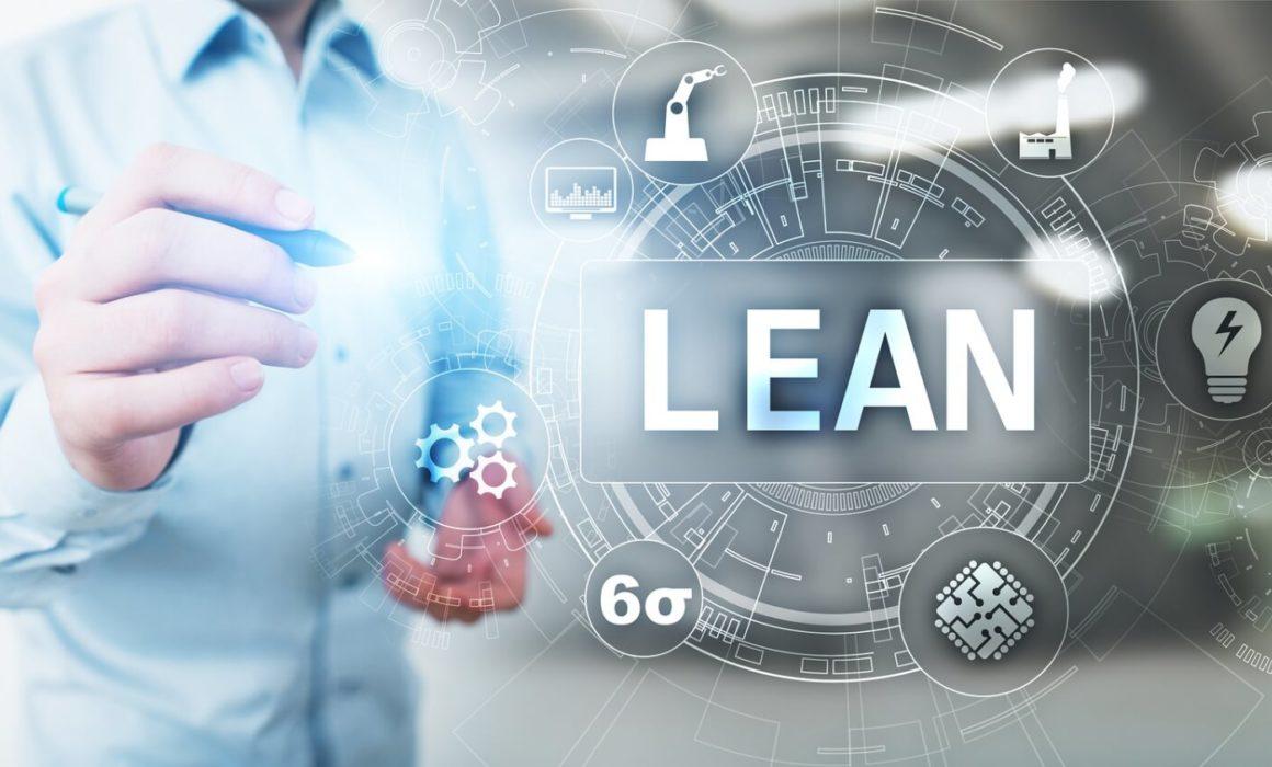 Describe the Lean Six Sigma Process-Maximum Potential