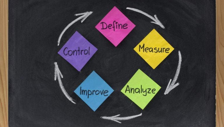 How is Lean Six Sigma DMAIC Process Defined-Maximum Potential