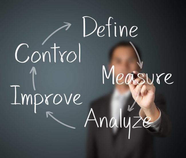 Lean Six Sigma Consulting-Maximum Potential