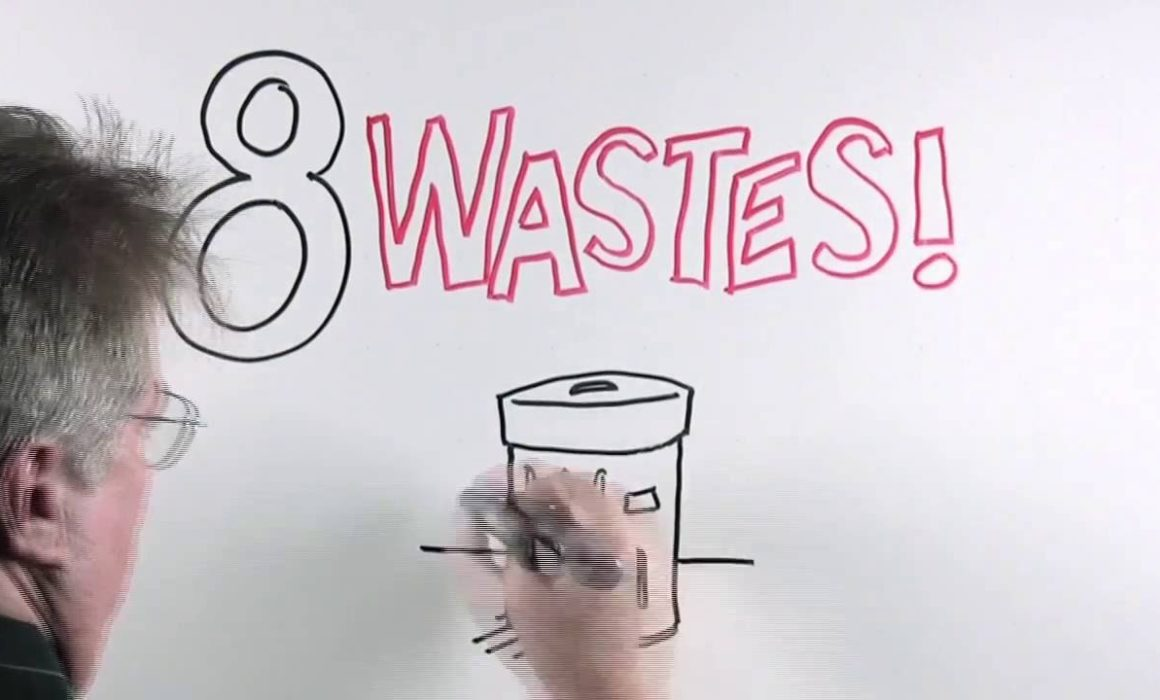 What are the 8 Wastes of Lean Six Sigma-Maximum Potential