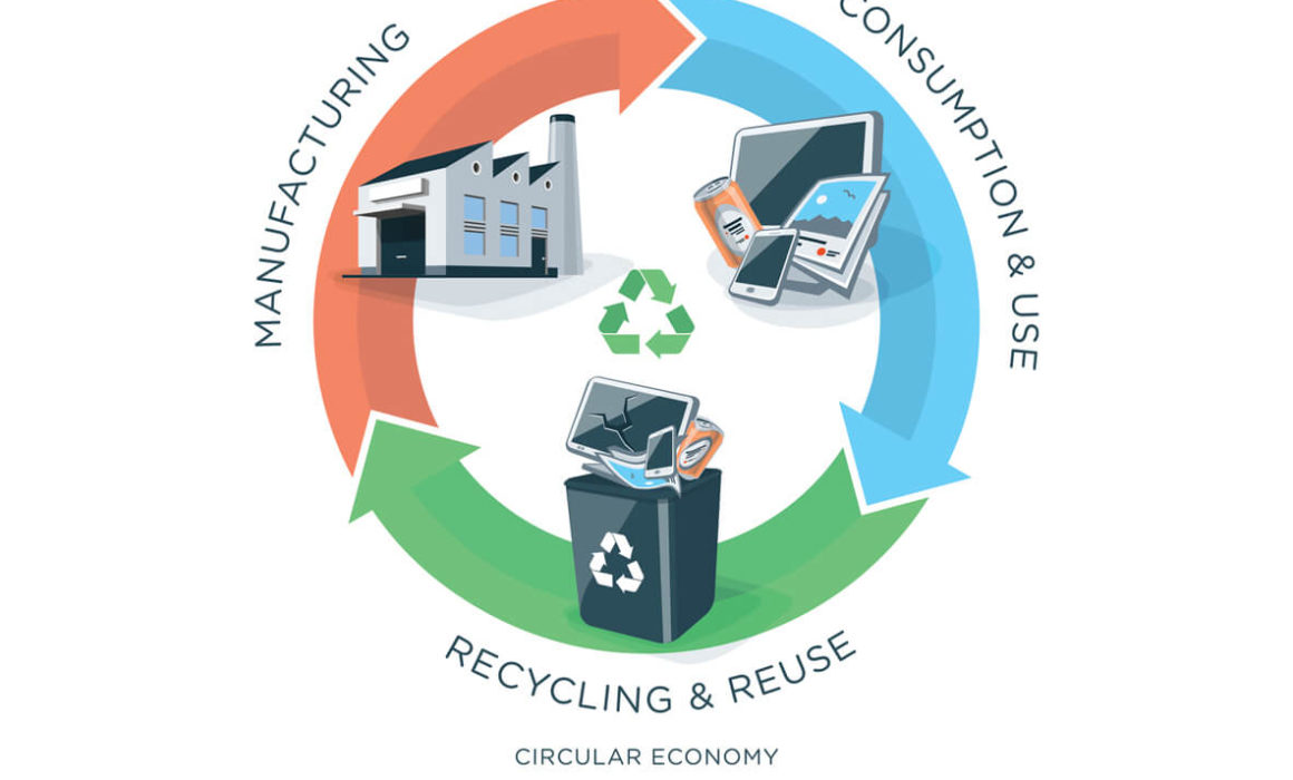 What is Waste Reduction Consulting-Maximum Potential